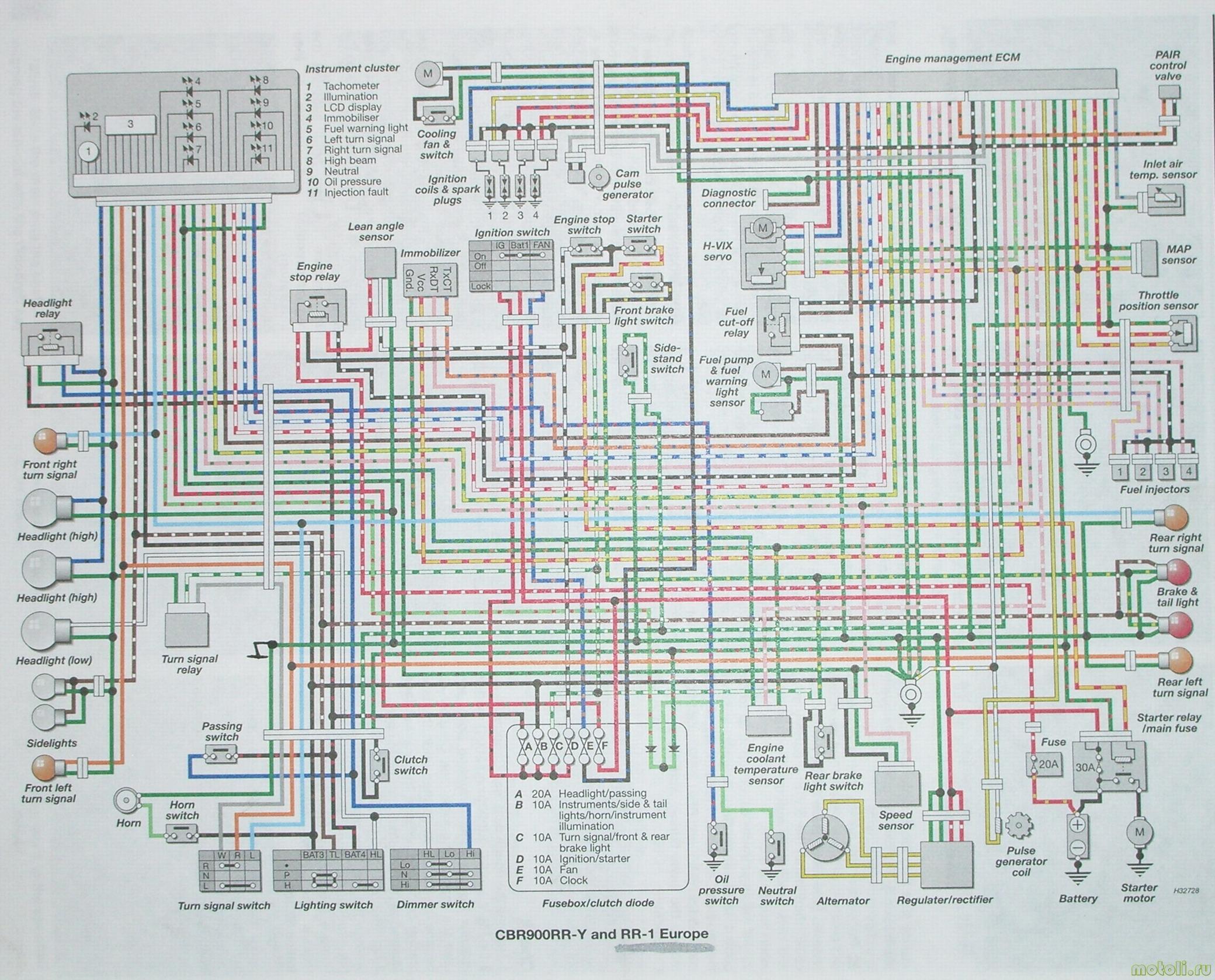 электрическая схема honda cbr 900