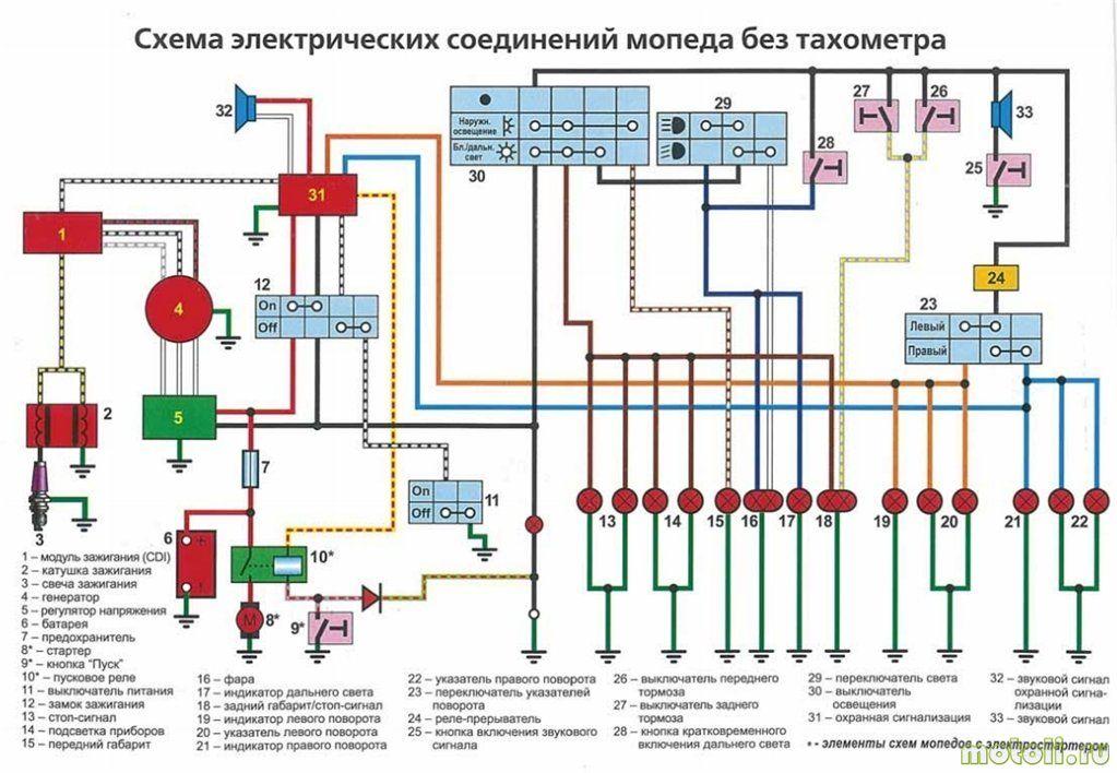 Схема проводки скутера на стартер
