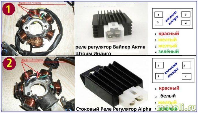 Реле регулятор генератора на Daewoo Matiz | 392x686