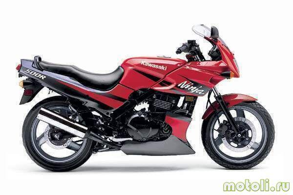 Мануалы и документация для Kawasaki GPZ 500