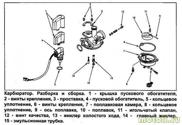 схема деталей карбюратора Ямаха Джог