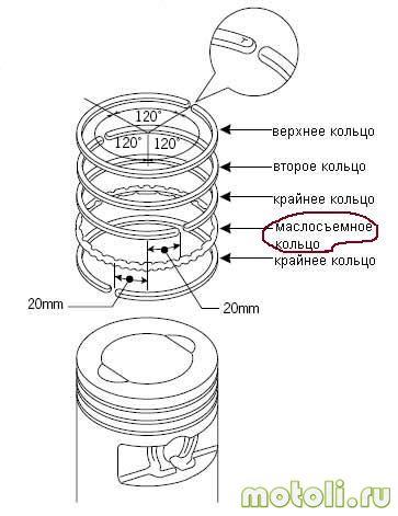 замена маслосъемного кольца