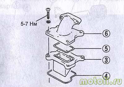 принцип работы лепесткового клапана