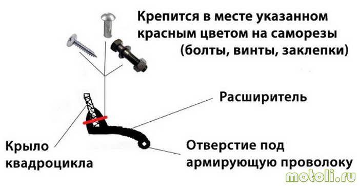 установка на квадроцикл предельно проста
