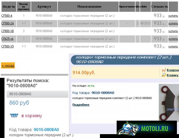 Цены на тормозные колодки