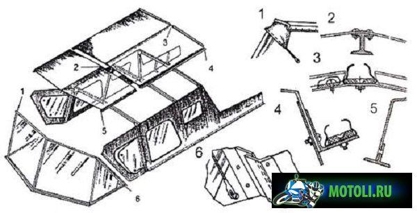 Рубка со сдвижной крышей на мотолодке Казанке-5