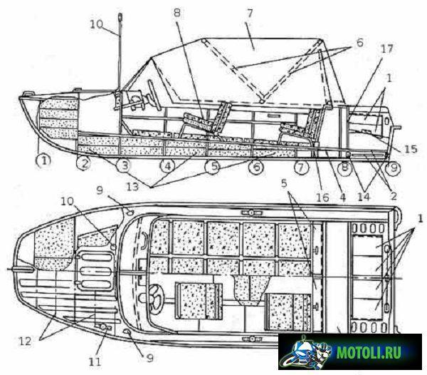 Модернизация моторной лодки (мотолодки) Казанка-5М