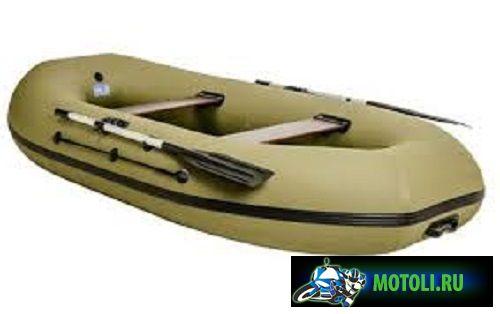 Надувные лодки Нево